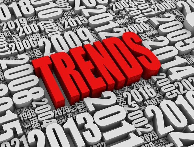 annual-advertising-trends