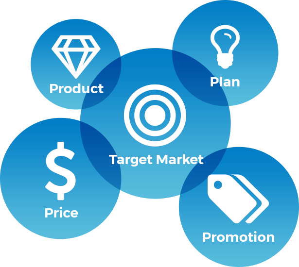 marketing-strategy-vs-marketing-mix